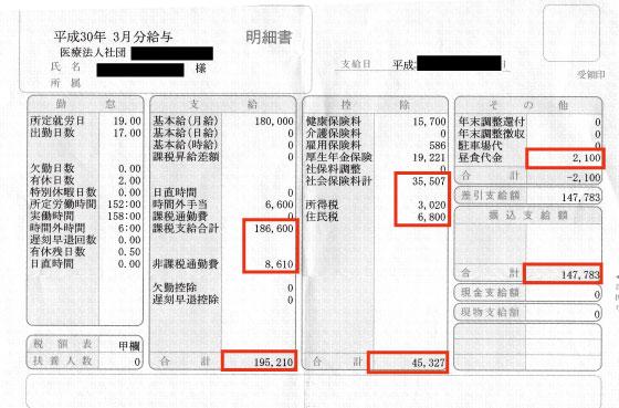 病児保育室の保育士の給料